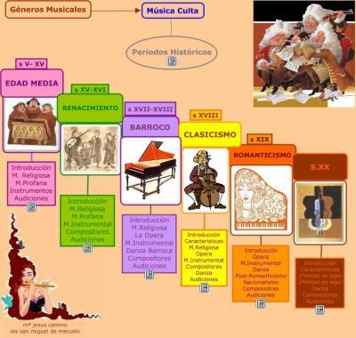 20090521122054-periodos-de-la-musica-culta.jpg