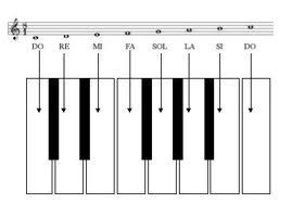 20121005122824-piano.jpg